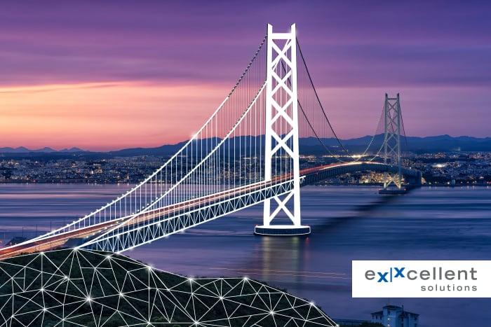 IoT-Die Brücke von der realen in die digitale Welt