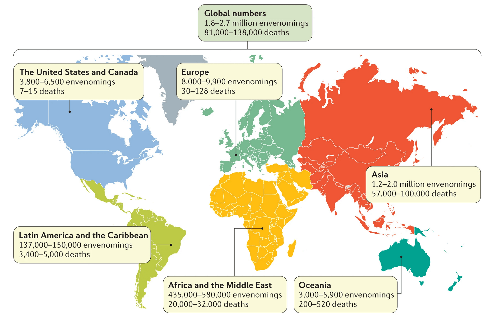 Geographical-distribution-of-the-estimated-number-of-snakebite-envenomings-and-deaths