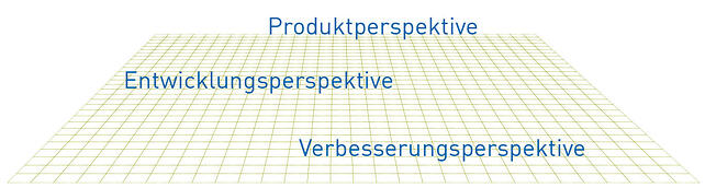 Perspektiven im agilen Projektmanagement