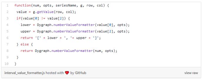 Custom JavaScript for formatting values in the legend