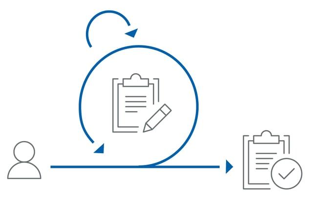 Produktdokumentation-nach-Scrum